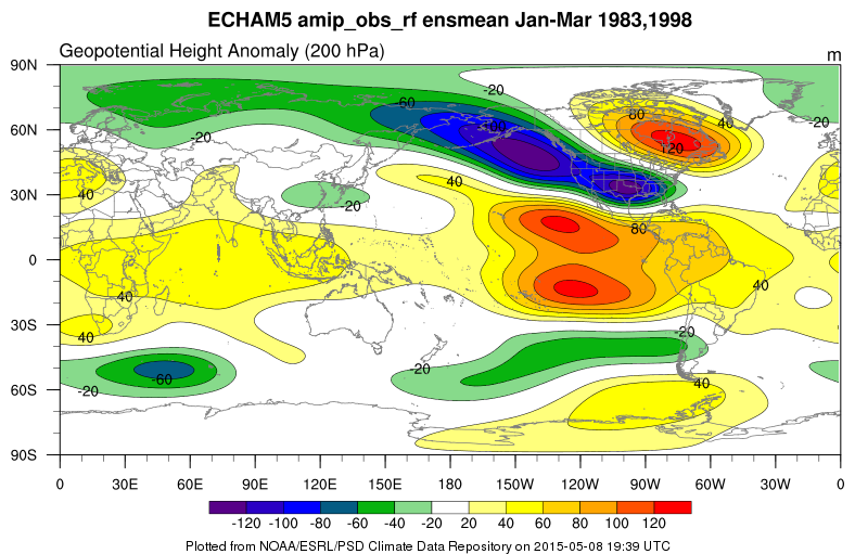 ENSO 200 hPa Height Anomaly Comparison